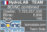STATS   -   HydroLAB   -   TEAM   -   Version   -   LIGHT Sig
