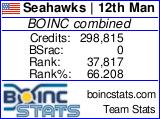12s BOINC Team Stats