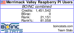 BOINC stats for Merrimack Valley RPI Users