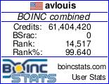 BOINC User Stats