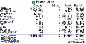 faizan ullah states