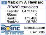 Malcolm A Reynard