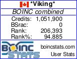 My BOINC SETI stats