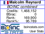 Malcolm Reynard