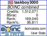 BOINC stats for taskboy3000 gif