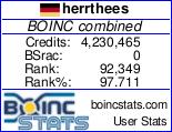 BOINC Statistiken User Wuerzblog aka HerrThees