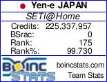 """Statistics for """"Yen-e JAPAN"""""""