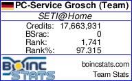 Seti Stats PC-Service Grosch (Team)