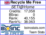 Team Recycle Me Free SETI@home Project stats