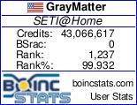 GrayMatter SETI