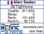 My SETI@home stats on BOINCstats