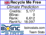 Team Recycle Me Free Climateprediction.net Project stats