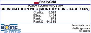 Odznaki World Community Grid